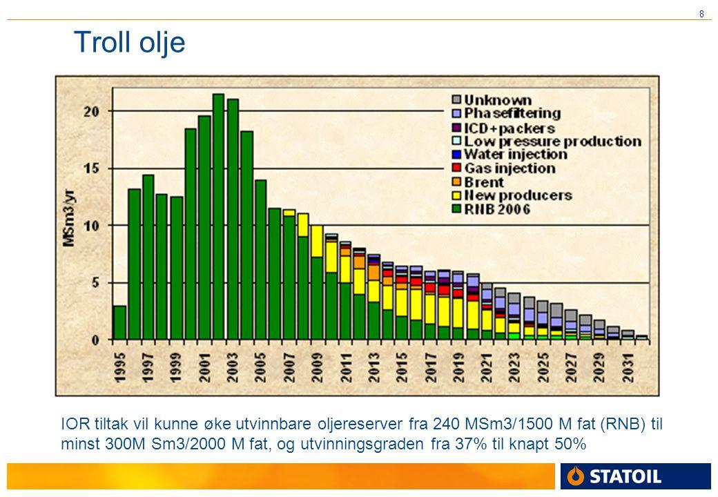 8 Troll olje IOR tiltak vil kunne øke utvinnbare oljereserver fra 240 MSm3/1500 M fat (RNB) til minst 300M Sm3/2000 M fat, og utvinningsgraden fra 37%