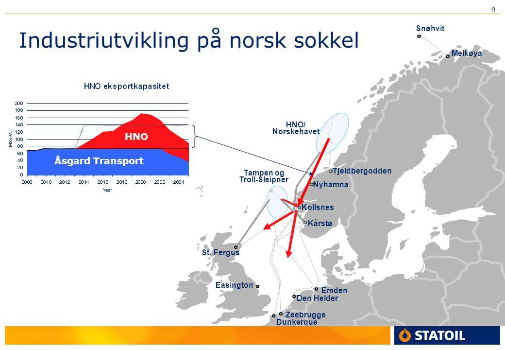 9 Easington Nyhamna St. Fergus Tjeldbergodden Kårstø Emden Zeebrugge Dunkerque Kollsnes HNO/ Norskehavet Melkøya Snøhvit Tampen og Troll-Sleipner Indu