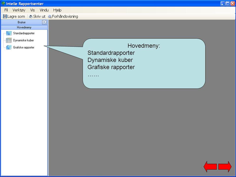 Hovedmeny: Standardrapporter Dynamiske kuber Grafiske rapporter ……