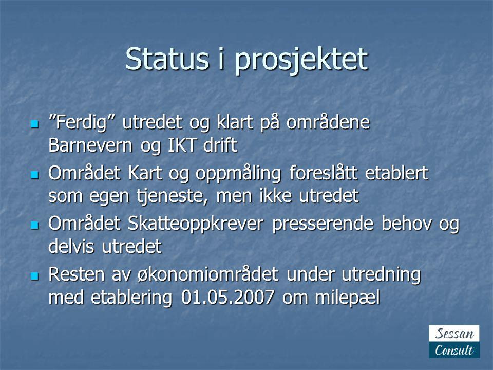 Status i prosjektet (2:2)  Felles ordførermøte den 10.10.2006  Orientering om status i prosjektet  Koordinering av framdriften i beslutnings- prosessen  Fordeling av funksjoner  Nytt felles ordførermøte den 06.11.2006