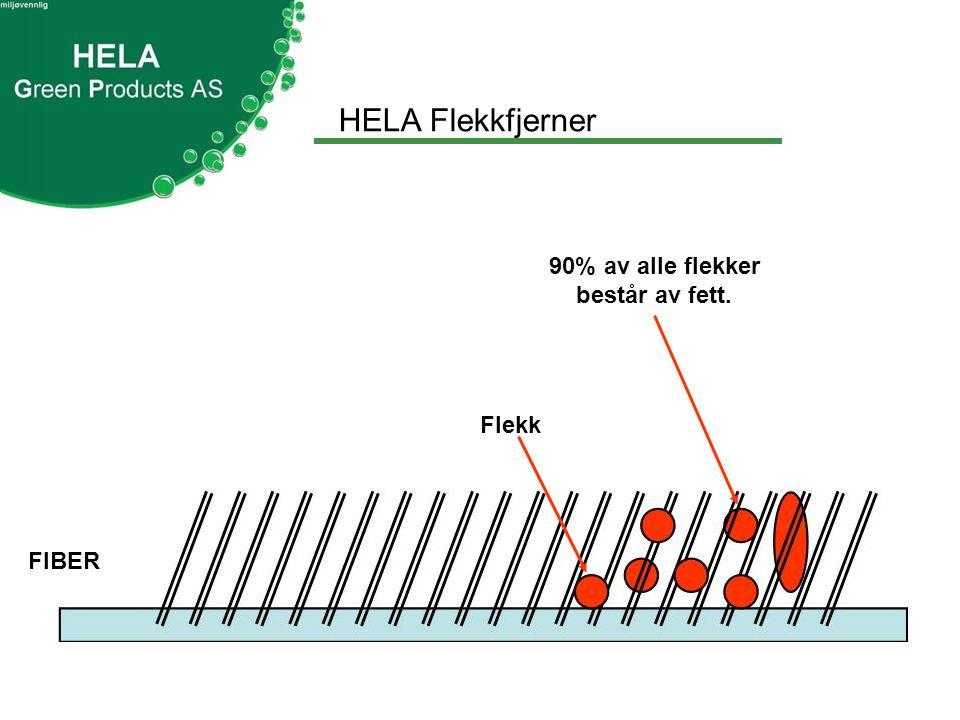 HELA Flekkfjerner 90% av alle flekker består av fett. Flekk FIBER