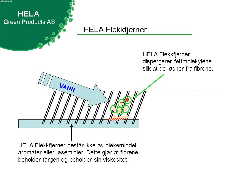 HELA Flekkfjerner HELA Flekkfjerner dispergerer fettmolekylene slik at de løsner fra fibrene.