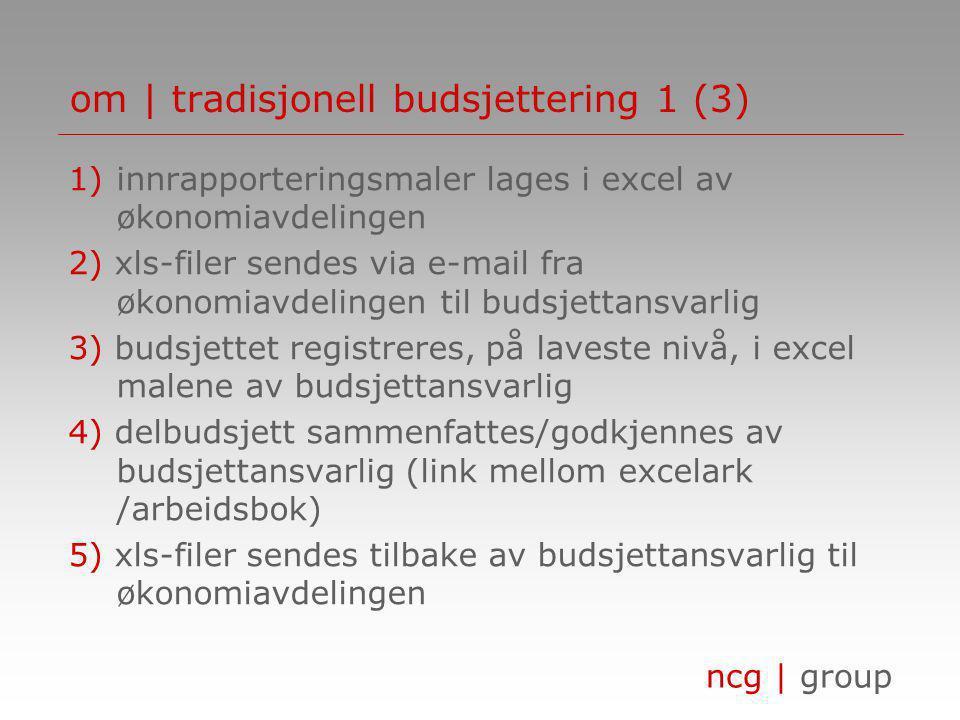 ncg   group om   tradisjonell budsjettering 2 (3) 6) sammenfattelse/godkjenning på selskapsnivå (mange xls-filer skal linkes, avstemmes av totalbudsjettet mot del budsjettene etc.