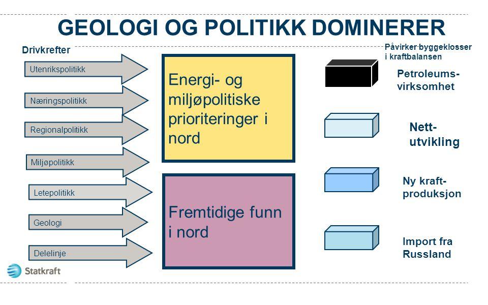 Fremtidige funn i nord Energi- og miljøpolitiske prioriteringer i nord GEOLOGI OG POLITIKK DOMINERER Letepolitikk Geologi Delelinje Utenrikspolitikk N