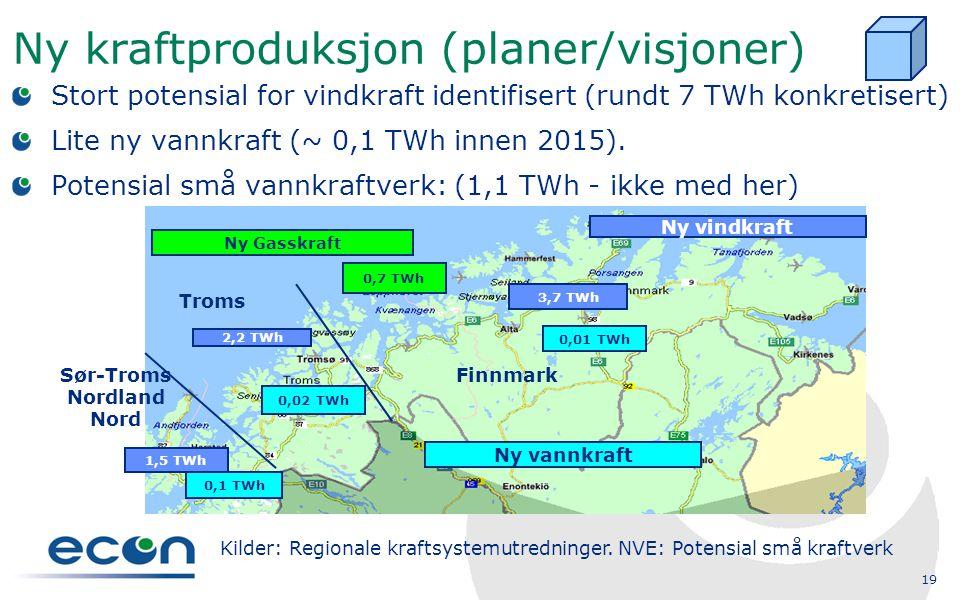 19 Ny kraftproduksjon (planer/visjoner) Ny vindkraft Ny vannkraft Ny Gasskraft 3,7 TWh 0,7 TWh 0,01 TWh 2,2 TWh 0,02 TWh Finnmark Troms Sør-Troms Nord