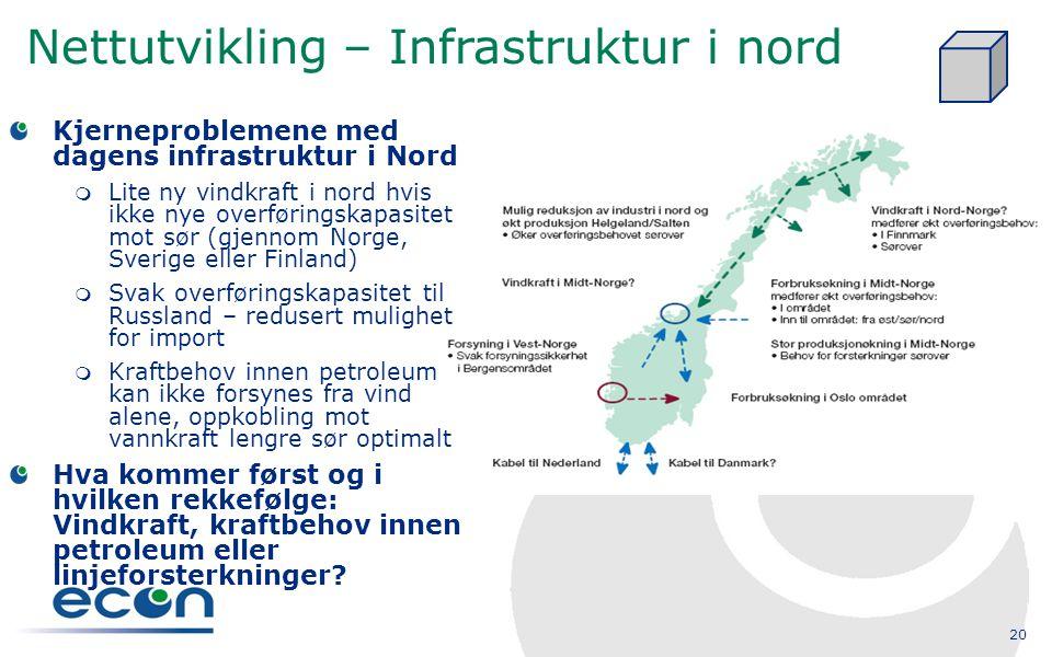 20 Nettutvikling – Infrastruktur i nord Kjerneproblemene med dagens infrastruktur i Nord  Lite ny vindkraft i nord hvis ikke nye overføringskapasitet