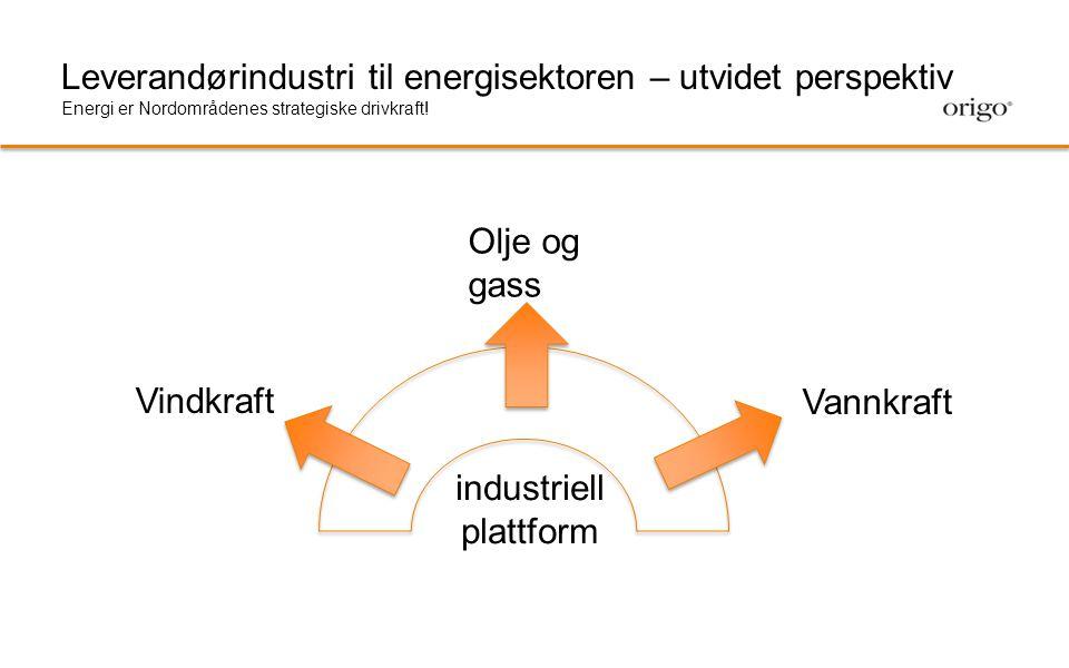 Leverandørindustri til energisektoren – utvidet perspektiv Energi er Nordområdenes strategiske drivkraft! Vindkraft Olje og gass Vannkraft industriell