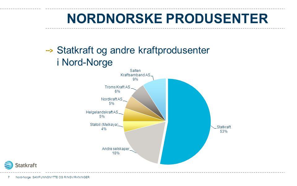NORDNORSKE PRODUSENTER Statkraft og andre kraftprodusenter i Nord-Norge 7Nord-Norge: SAMFUNNSNYTTE OG RINGVIRKNINGER