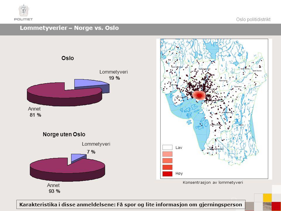 Oslo politidistrikt Alder på mistenkte/siktede 2005 sammenliknet med 2006