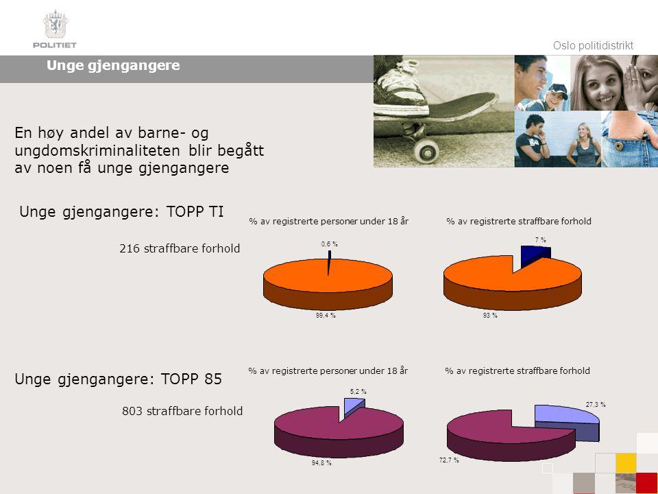 Oslo politidistrikt Kriminalitet fra Øst-Europa - Tall for hele Norge Tallene for Serbia og Montenegro inkluderer forhold registrert etter at de de to statene ble uavhengige av hverandre i juni 2006 Serbia og Montenegro: N=389, Serbia: N=103, Montenegro: N=9.