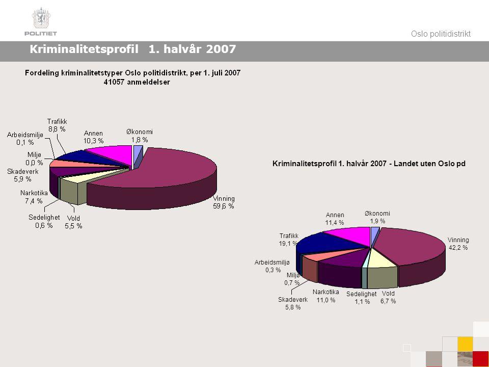 Forbrytelser mot liv, legeme, helbred (fysisk vold) 1995-2006 Tallene er ikke korrigert for etterslep i registrering og viser antall saker registrert pr.