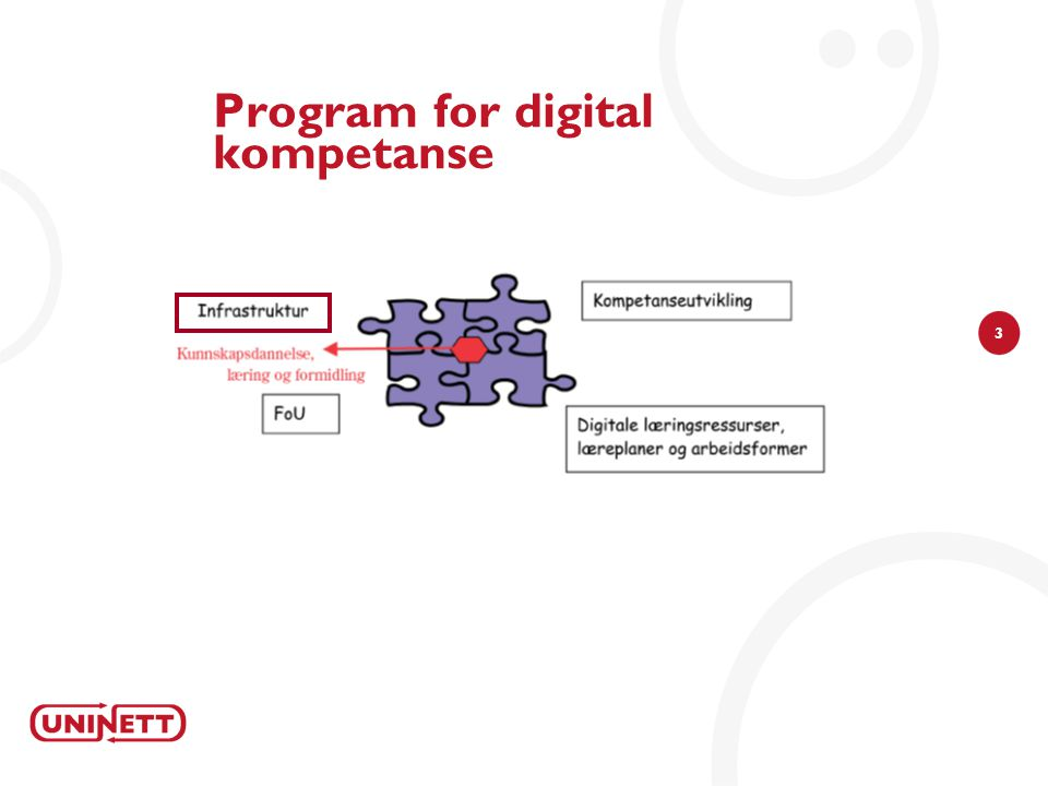 3 Program for digital kompetanse