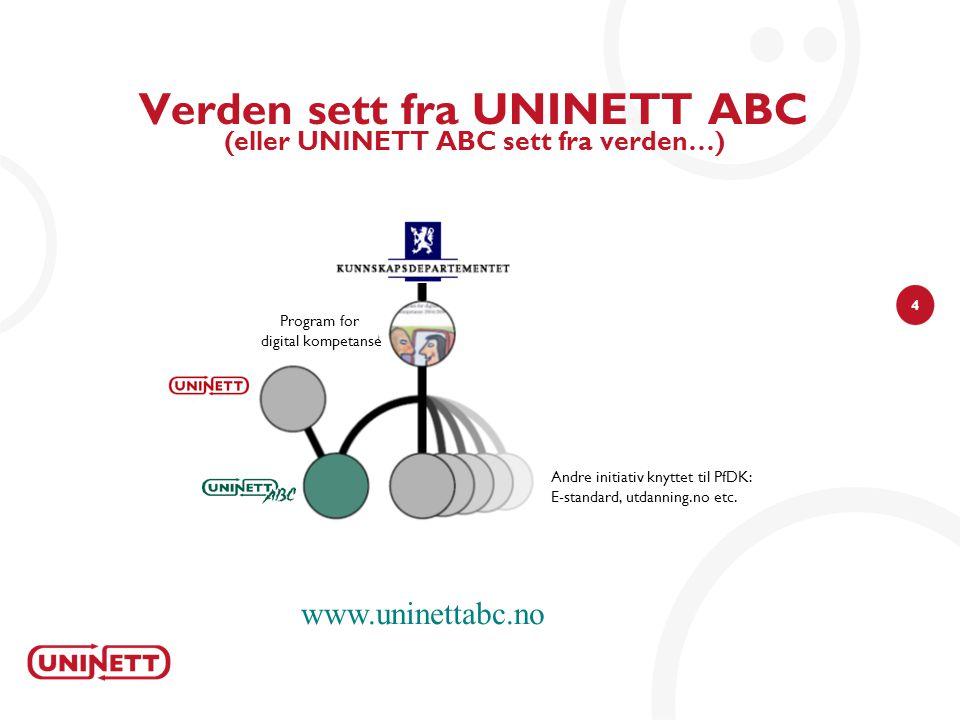 4 Verden sett fra UNINETT ABC (eller UNINETT ABC sett fra verden…) Andre initiativ knyttet til PfDK: E-standard, utdanning.no etc.