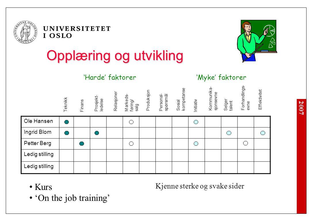 2007 Opplæring og utvikling Ole Hansen Ingrid Blom Petter Berg Ledig stilling Teknikk Finans Prosjekt- ledelse Relasjoner Markeds- føring/ salg Produk