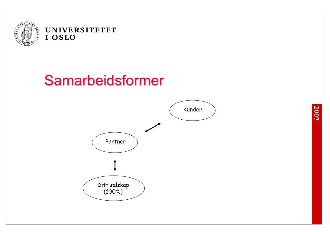 2007 Samarbeidsformer Ditt selskap (100%) Kunder Partner