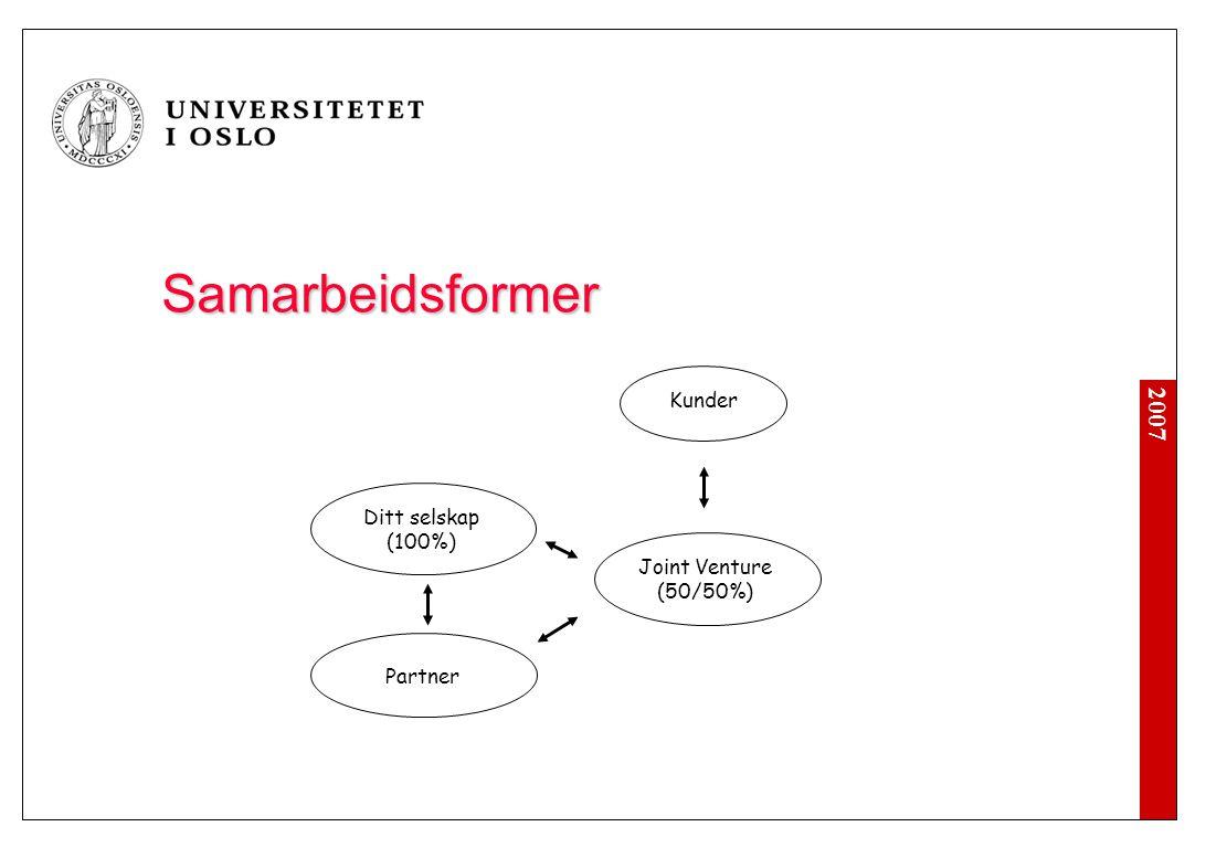 2007 Samarbeidsformer Ditt selskap (100%) Kunder Joint Venture (50/50%) Partner