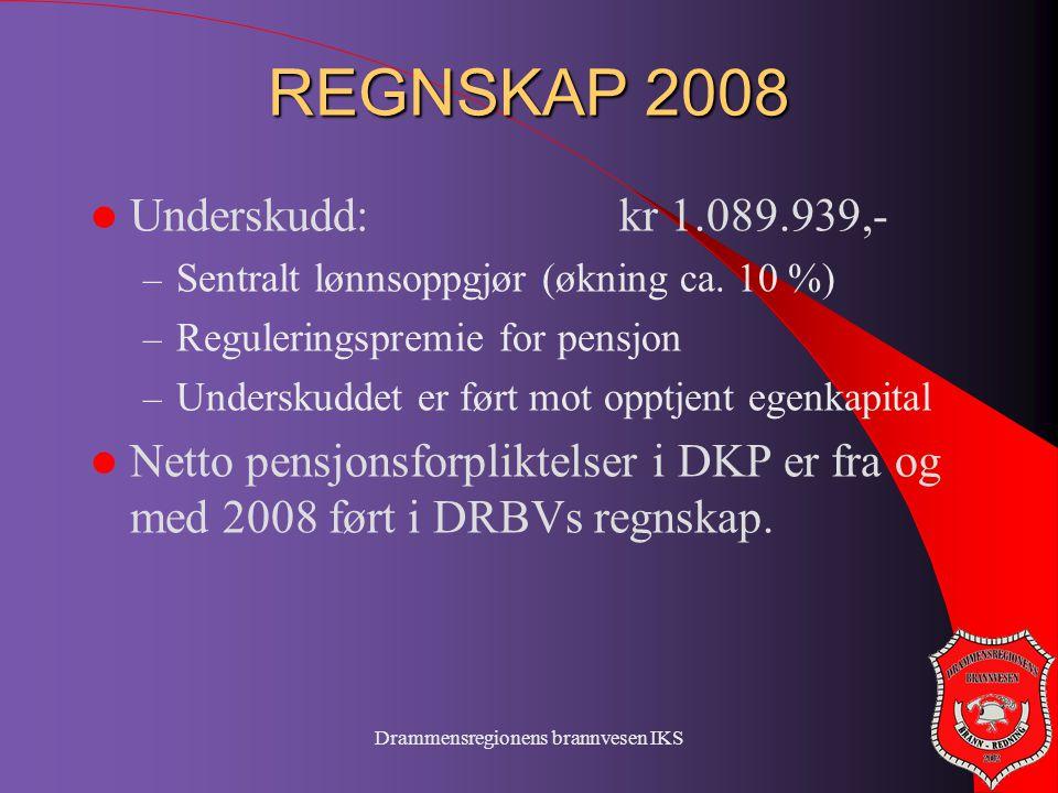 REGNSKAP 2008  Underskudd: kr 1.089.939,- – Sentralt lønnsoppgjør (økning ca. 10 %) – Reguleringspremie for pensjon – Underskuddet er ført mot opptje