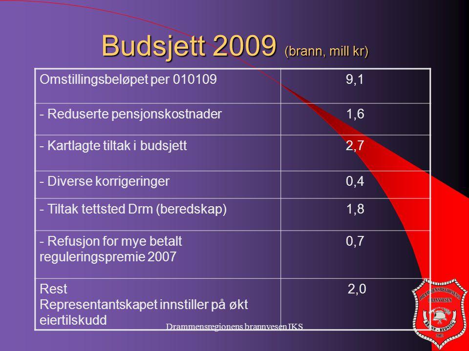 Drammensregionens brannvesen IKS Budsjett 2009 (brann, mill kr) Omstillingsbeløpet per 0101099,1 - Reduserte pensjonskostnader1,6 - Kartlagte tiltak i