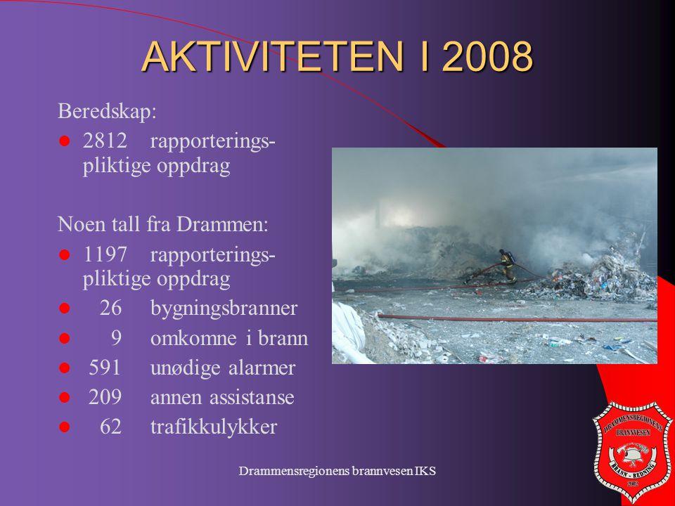 Drammensregionens brannvesen IKS AKTIVITETEN I 2008 Beredskap:  2812 rapporterings- pliktige oppdrag Noen tall fra Drammen:  1197 rapporterings- pli