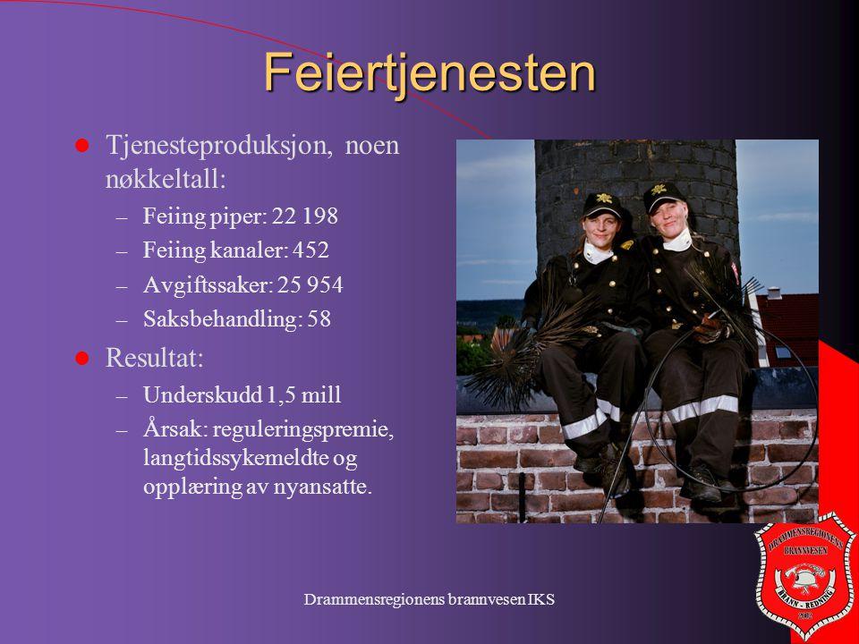 Drammensregionens brannvesen IKS Feiertjenesten  Tjenesteproduksjon, noen nøkkeltall: – Feiing piper: 22 198 – Feiing kanaler: 452 – Avgiftssaker: 25