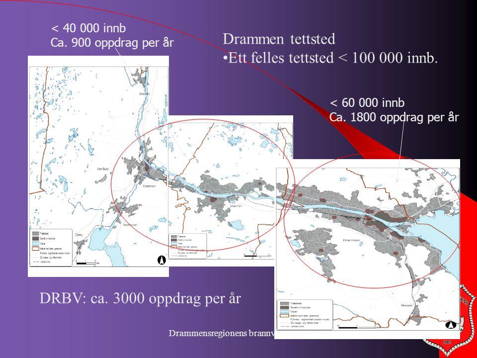 Drammensregionens brannvesen IKS Drammen tettsted •Ett felles tettsted < 100 000 innb. < 60 000 innb Ca. 1800 oppdrag per år < 40 000 innb Ca. 900 opp