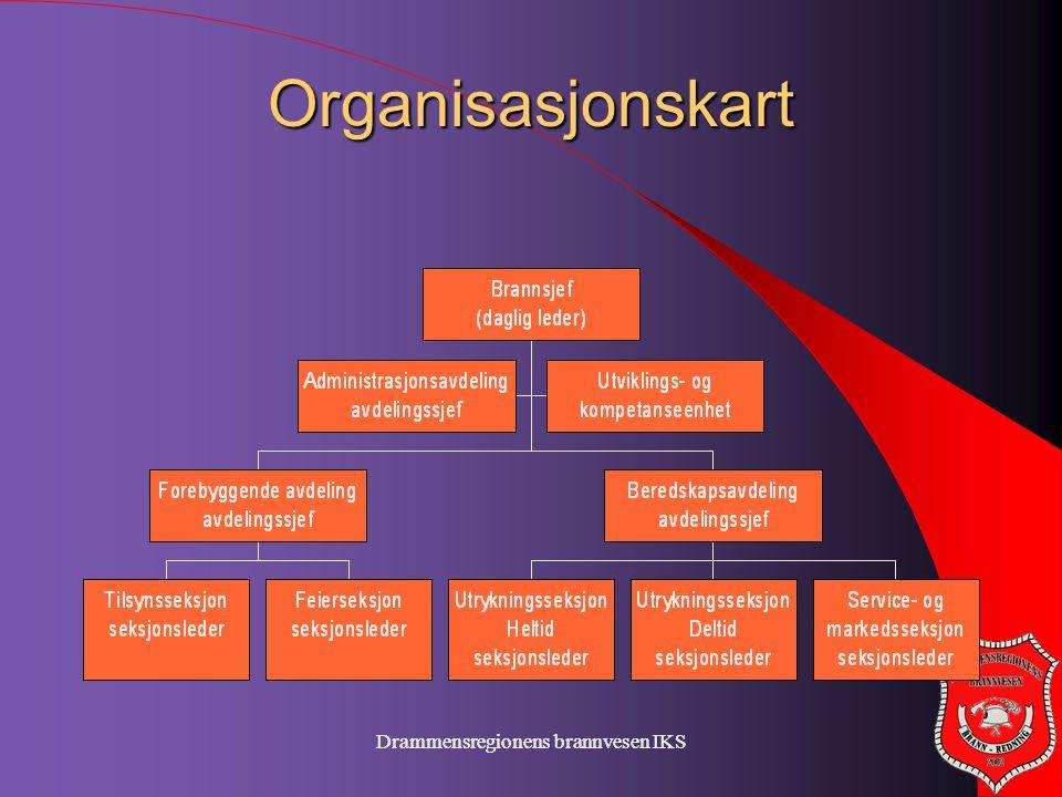 Drammensregionens brannvesen IKS Organisasjonskart