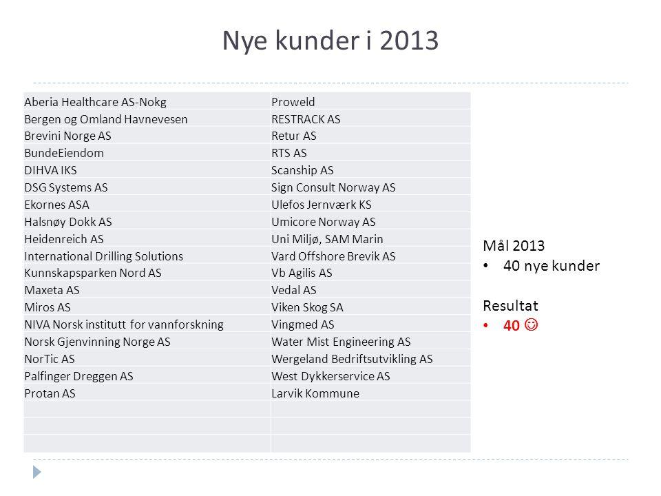Nye kunder i 2013 Aberia Healthcare AS-NokgProweld Bergen og Omland HavnevesenRESTRACK AS Brevini Norge ASRetur AS BundeEiendomRTS AS DIHVA IKSScanshi