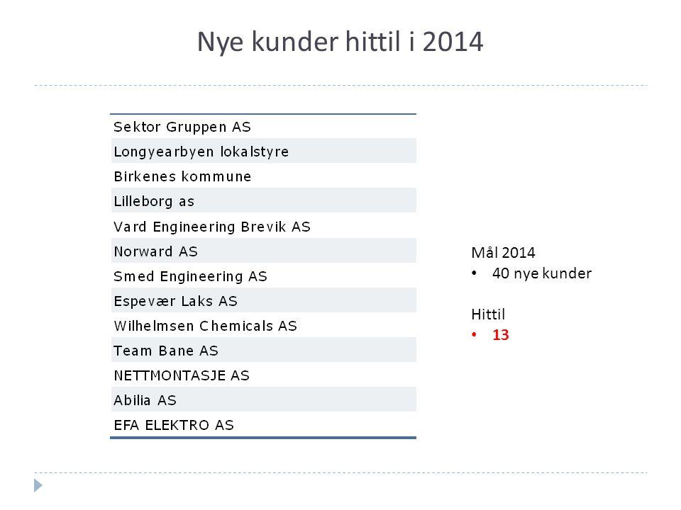 Nye kunder hittil i 2014 Mål 2014 • 40 nye kunder Hittil • 13