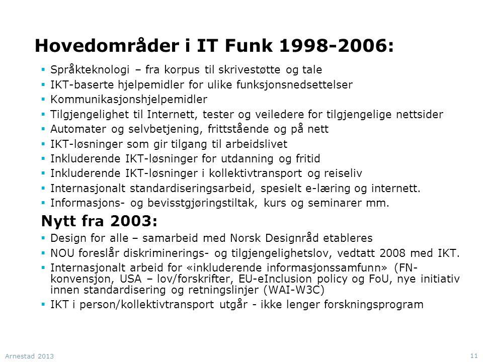 Hovedområder i IT Funk 1998-2006:  Språkteknologi – fra korpus til skrivestøtte og tale  IKT-baserte hjelpemidler for ulike funksjonsnedsettelser  Kommunikasjonshjelpemidler  Tilgjengelighet til Internett, tester og veiledere for tilgjengelige nettsider  Automater og selvbetjening, frittstående og på nett  IKT-løsninger som gir tilgang til arbeidslivet  Inkluderende IKT-løsninger for utdanning og fritid  Inkluderende IKT-løsninger i kollektivtransport og reiseliv  Internasjonalt standardiseringsarbeid, spesielt e-læring og internett.
