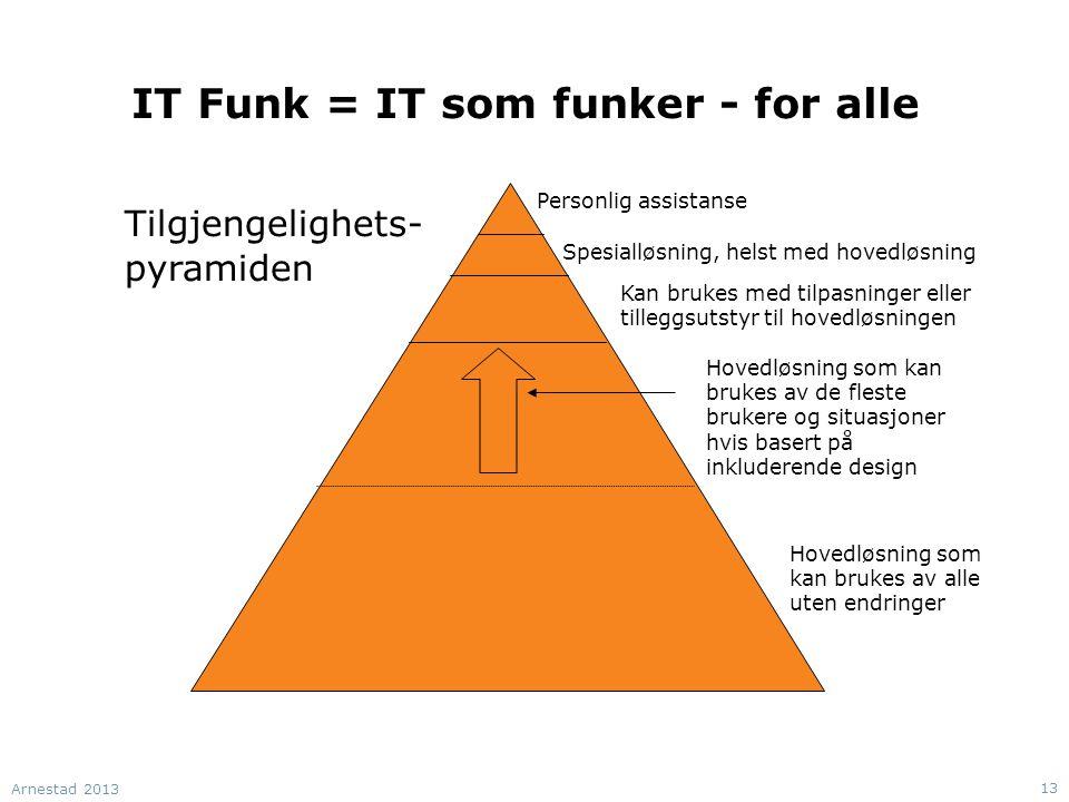 IT Funk = IT som funker - for alle Personlig assistanse Spesialløsning, helst med hovedløsning Kan brukes med tilpasninger eller tilleggsutstyr til ho