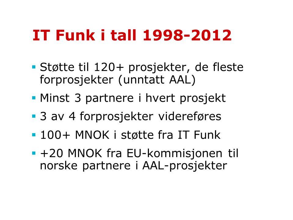 IT Funk i tall 1998-2012  Støtte til 120+ prosjekter, de fleste forprosjekter (unntatt AAL)  Minst 3 partnere i hvert prosjekt  3 av 4 forprosjekte