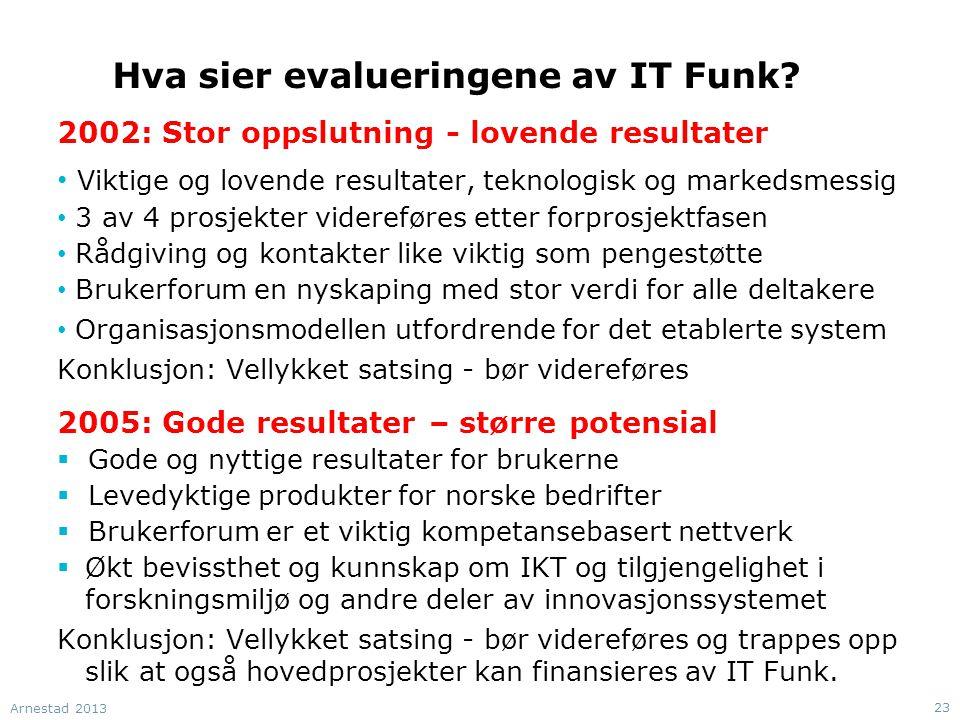 Hva sier evalueringene av IT Funk? 2002: Stor oppslutning - lovende resultater • Viktige og lovende resultater, teknologisk og markedsmessig • 3 av 4