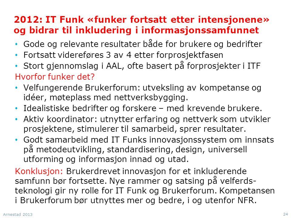 2012: IT Funk «funker fortsatt etter intensjonene» og bidrar til inkludering i informasjonssamfunnet • Gode og relevante resultater både for brukere og bedrifter • Fortsatt videreføres 3 av 4 etter forprosjektfasen • Stort gjennomslag i AAL, ofte basert på forprosjekter i ITF Hvorfor funker det.