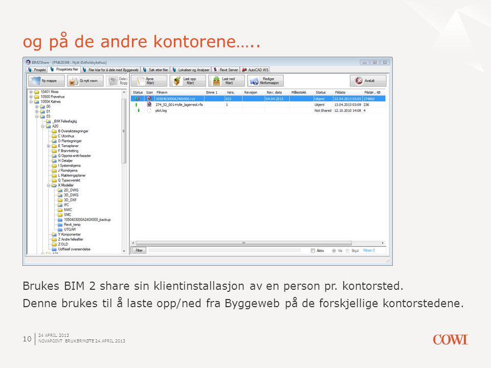 24 APRIL 2013 NOVAPOINT BRUKERMØTE 24.APRIL 2013 10 og på de andre kontorene….. Brukes BIM 2 share sin klientinstallasjon av en person pr. kontorsted.
