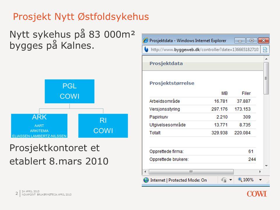 24 APRIL 2013 NOVAPOINT BRUKERMØTE 24.APRIL 2013 2 Prosjekt Nytt Østfoldsykehus Nytt sykehus på 83 000m² bygges på Kalnes. Prosjektkontoret et etabler