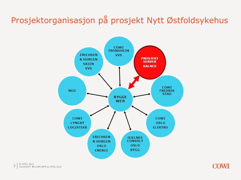 BYGGE WEB COWI TRONDHEIM VVS PROSJEKT SERVER KALNES COWI FREDRIK STAD COWI OSLO ELEKTRO HJELNES CONSULT OSLO BYGG ERICHSEN & HORGEN OSLO ENERGI COWI LYNGBY LOGISTIKK NGU ERICHSEN & HORGEN SKIEN VVS Prosjektorganisasjon på prosjekt Nytt Østfoldsykehus 24 APRIL 2013 NOVAPOINT BRUKERMØTE 24.APRIL 2013 3