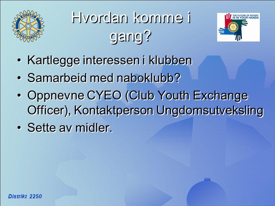 Distrikt 2250 Hvordan komme i gang? •Kartlegge interessen i klubben •Samarbeid med naboklubb? •Oppnevne CYEO (Club Youth Exchange Officer), Kontaktper