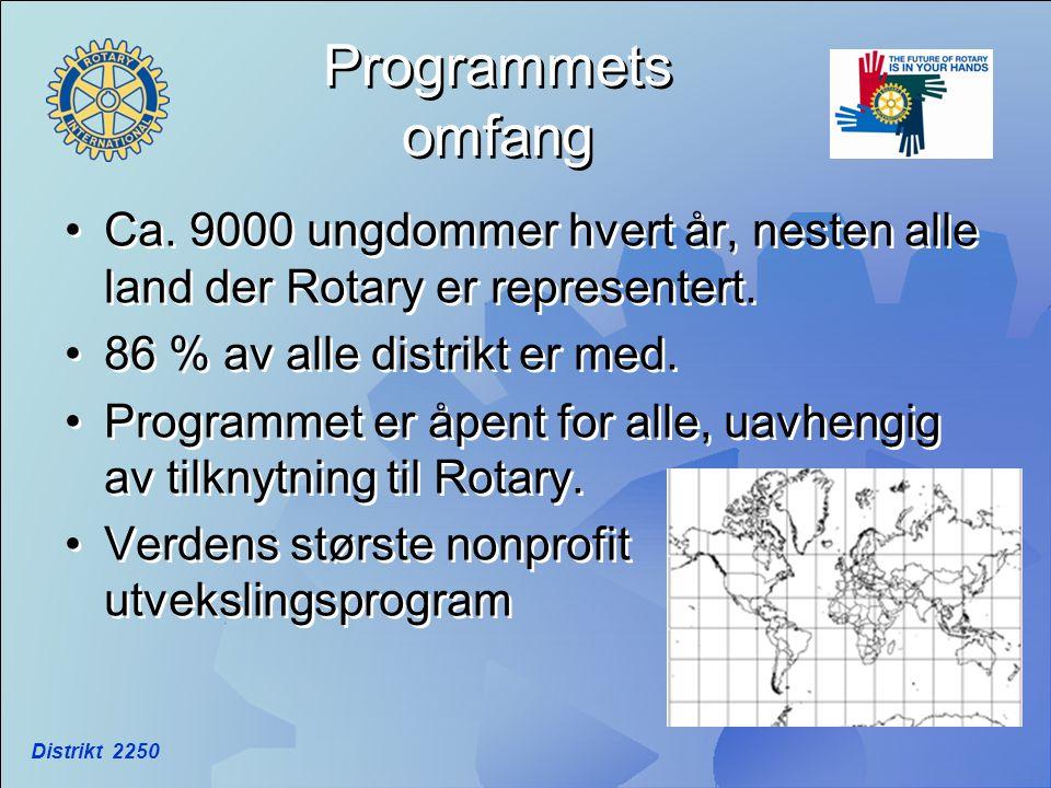 Distrikt 2250 Programmets omfang •Ca. 9000 ungdommer hvert år, nesten alle land der Rotary er representert. •86 % av alle distrikt er med. •Programmet