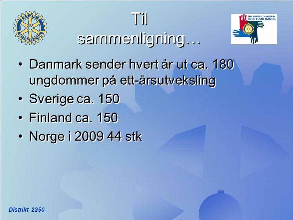 Distrikt 2250 Til sammenligning… •Danmark sender hvert år ut ca. 180 ungdommer på ett-årsutveksling •Sverige ca. 150 •Finland ca. 150 •Norge i 2009 44