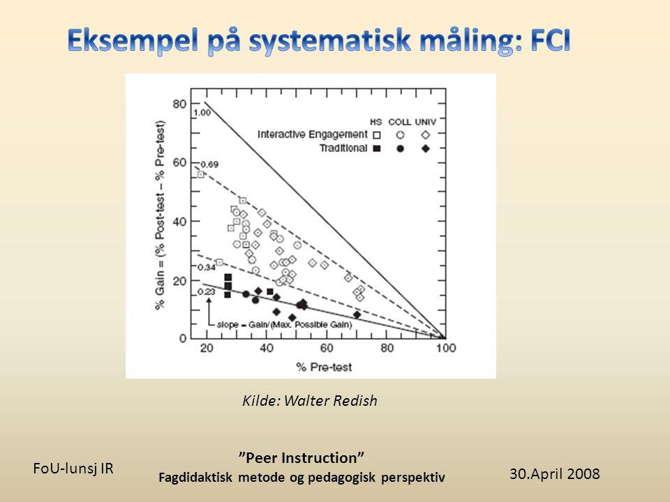 30.April 2008 Peer Instruction Fagdidaktisk metode og pedagogisk perspektiv FoU-lunsj IR Kilde: Walter Redish