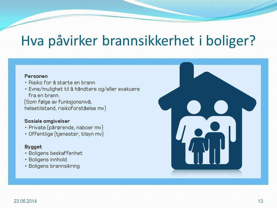 Hva påvirker brannsikkerhet i boliger? 23.06.201413