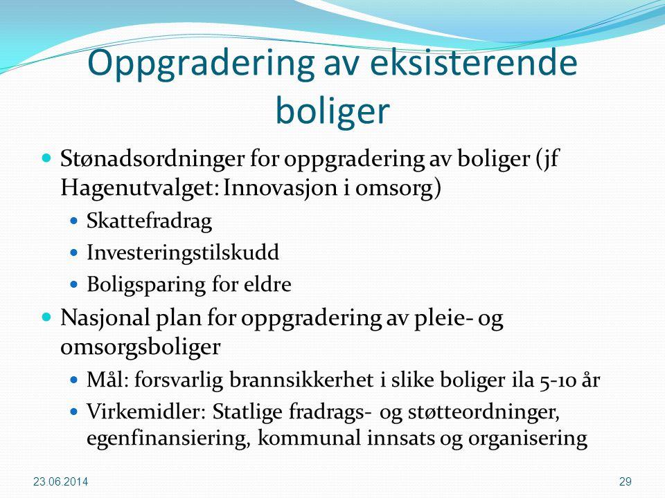 Oppgradering av eksisterende boliger  Stønadsordninger for oppgradering av boliger (jf Hagenutvalget: Innovasjon i omsorg)  Skattefradrag  Invester