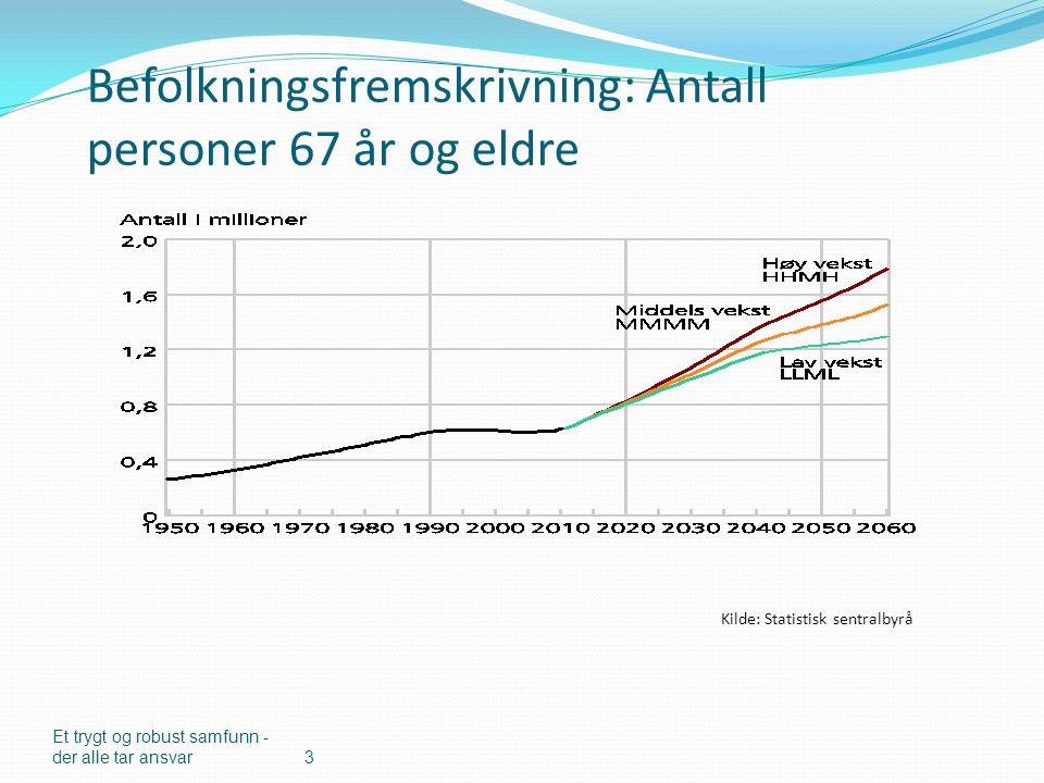 Befolkningsfremskrivning: Antall personer 67 år og eldre Et trygt og robust samfunn - der alle tar ansvar3 Kilde: Statistisk sentralbyrå