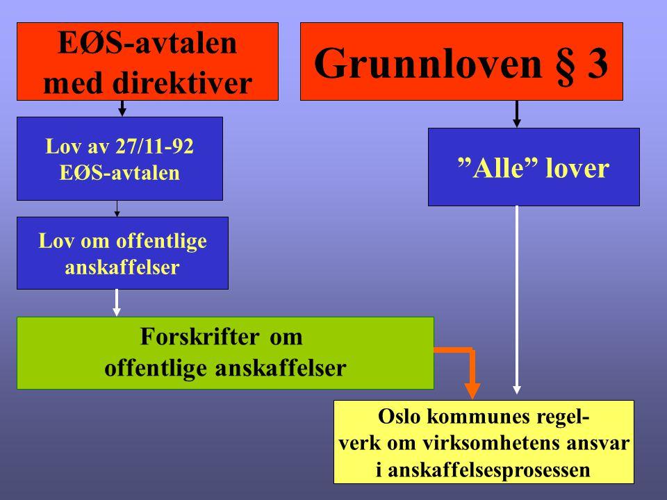 """Grunnloven § 3 """"Alle"""" lover Oslo kommunes regel- verk om virksomhetens ansvar i anskaffelsesprosessen EØS-avtalen med direktiver Lov av 27/11-92 EØS-a"""