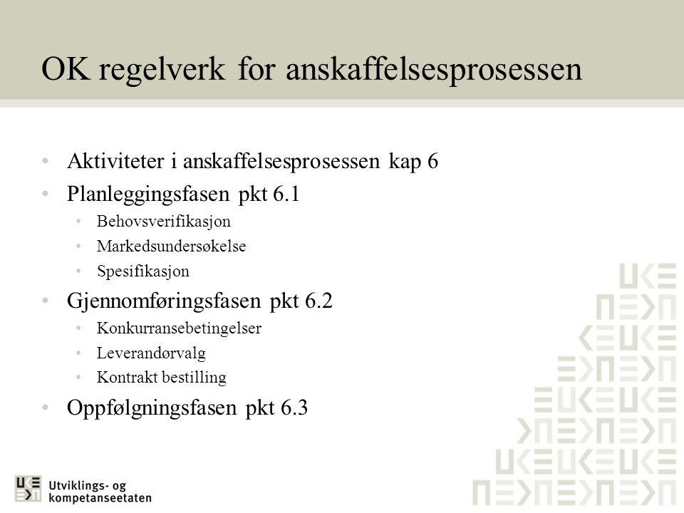 Nye frister for mottak av tilbud Forskriften del II (under EØS terskelverdier) - Tilstrekkelig lang!.