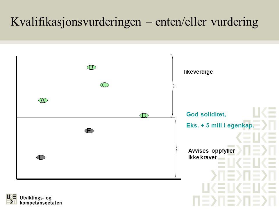 God soliditet, Eks. + 5 mill i egenkap. Avvises oppfyller ikke kravet F E B A D C likeverdige Kvalifikasjonsvurderingen – enten/eller vurdering