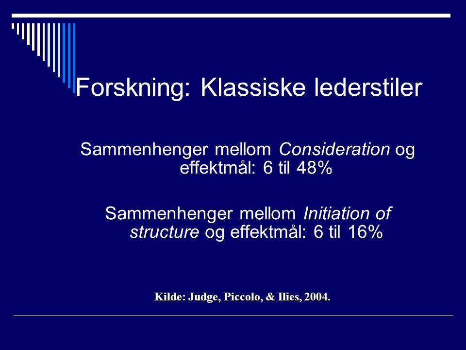 Forskning: Klassiske lederstiler Sammenhenger mellom Consideration og effektmål: 6 til 48% Sammenhenger mellom Initiation of structure og effektmål: 6