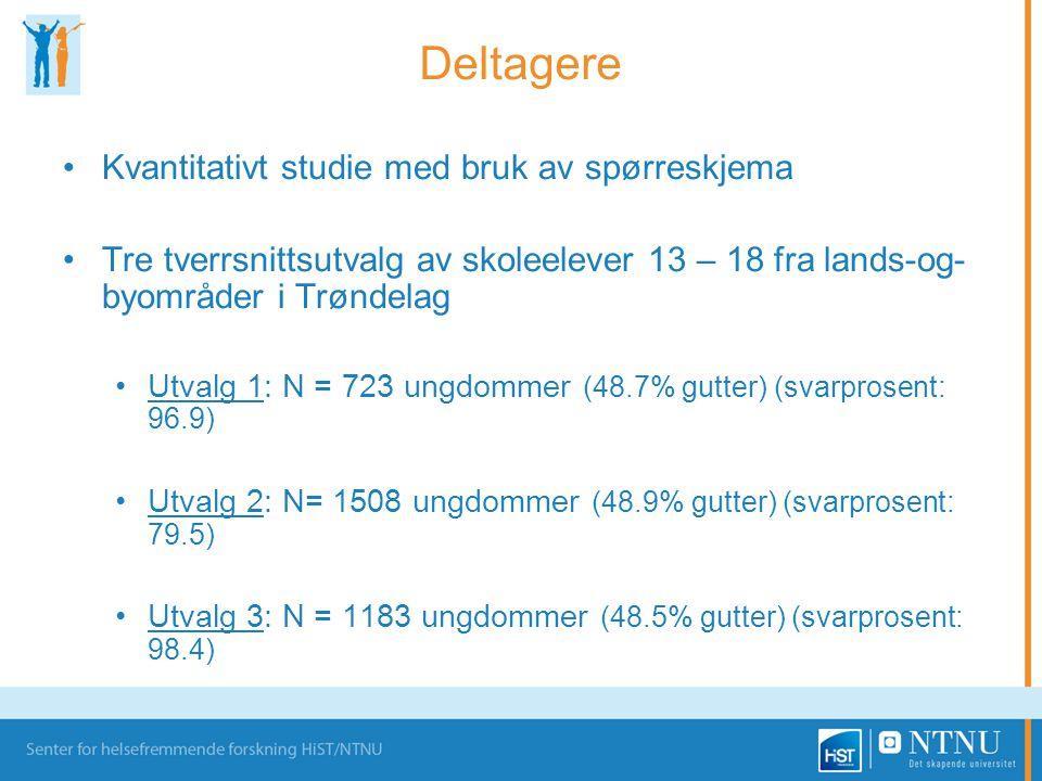 Deltagere •Kvantitativt studie med bruk av spørreskjema •Tre tverrsnittsutvalg av skoleelever 13 – 18 fra lands-og- byområder i Trøndelag •Utvalg 1: N