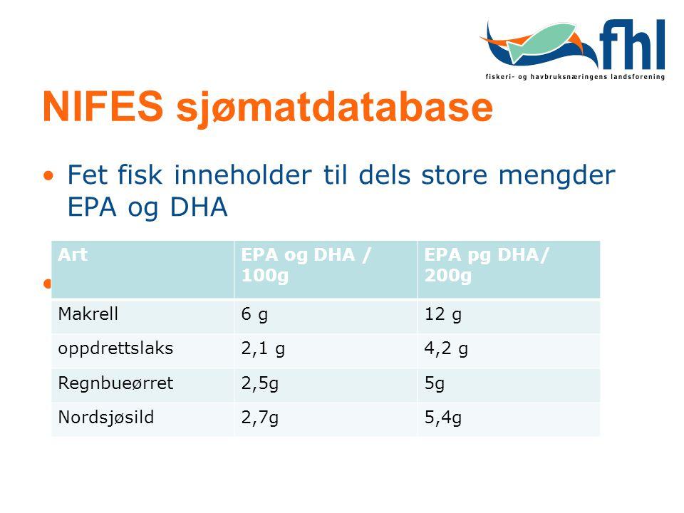 NIFES sjømatdatabase •Fet fisk inneholder til dels store mengder EPA og DHA • ArtEPA og DHA / 100g EPA pg DHA/ 200g Makrell6 g12 g oppdrettslaks2,1 g4
