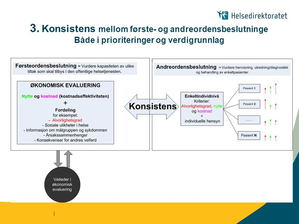 | 3. Konsistens mellom første- og andreordensbeslutninge Både i prioriteringer og verdigrunnlag